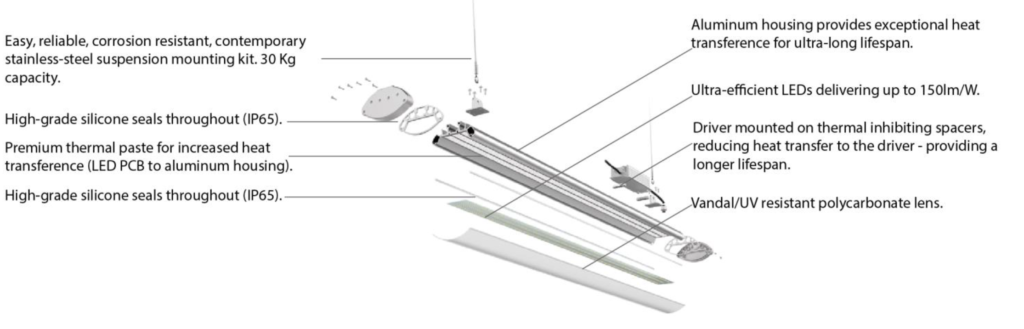 LED Linear High Bay Light – CONXCORP