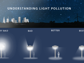 Understanding Light Pollution